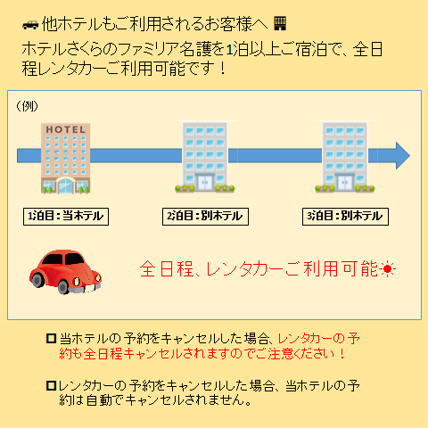 レンタカーの利用規定